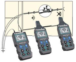 wyszukiwanie zwarć przewodów elektrycznych forscher fs801 detektor szukacz przerw i zwarć